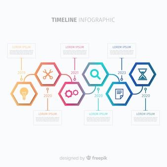 インフォグラフィックタイムラインのコンセプト