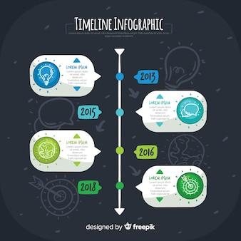 インフォグラフィックタイムラインの背景
