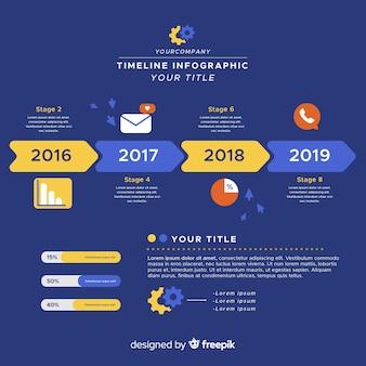 Хронология инфографики