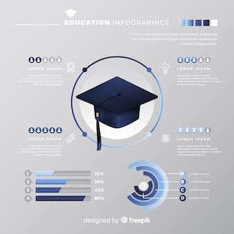 Образование инфографики