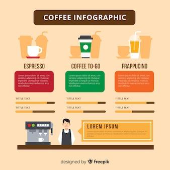 コーヒーのインフォグラフィック
