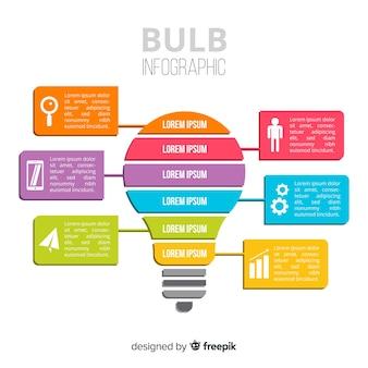 電球のインフォグラフィック