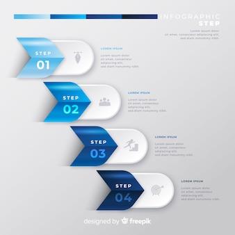 Инфографические шаги
