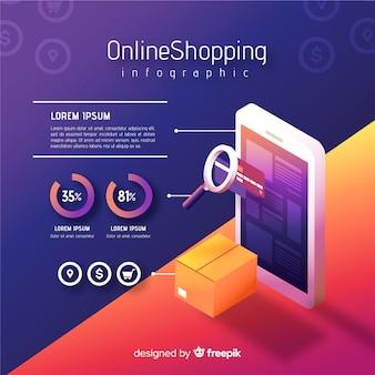 オンラインショッピングのインフォグラフィック