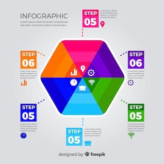 平らなインフォグラフィック