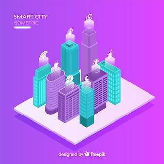 スマートシティ等尺性の背景