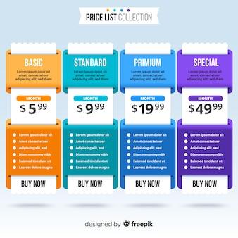 価格表コレクション