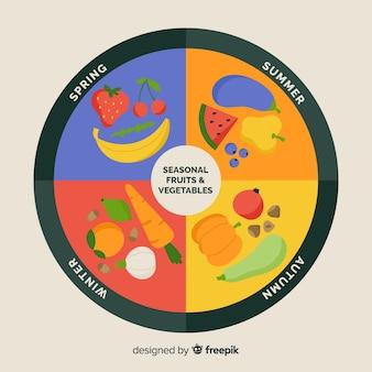 カラフルな季節の食料品カレンダー