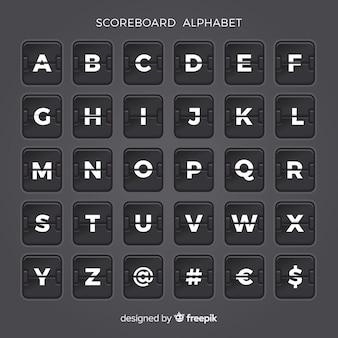 スコアボードのアルファベット