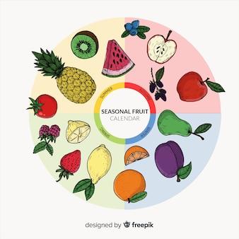 季節の果物と野菜のカレンダー