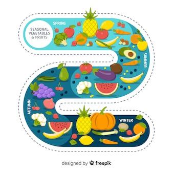 Календарь сезонных овощей и фруктов