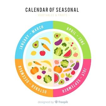 季節の野菜や果物の丸いカラフルなカレンダー