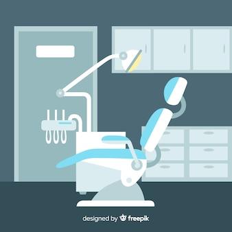 歯科医院の背景