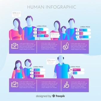 人間のインフォグラフィック