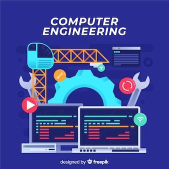フラットコンピューター工学の概念