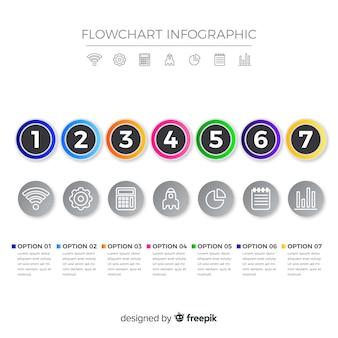 フローチャートのインフォグラフィック