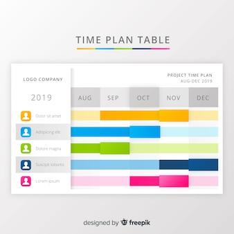 タイムプラン表