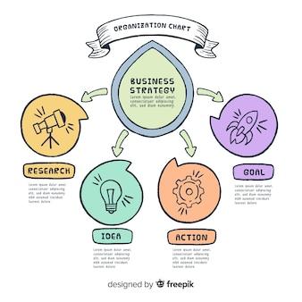 Разработка организационной схемы