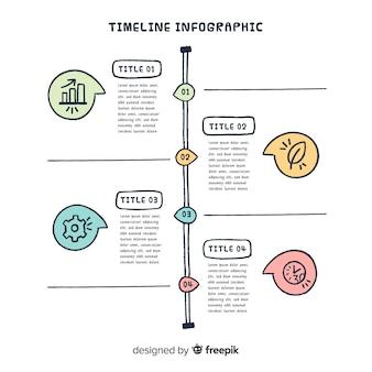タイムラインのインフォグラフィックデザイン
