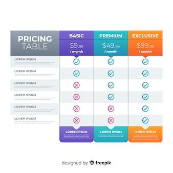 Таблица цен