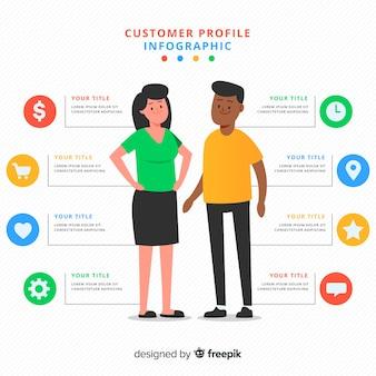 Профиль клиента инфографики