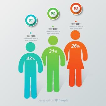 人々のインフォグラフィック