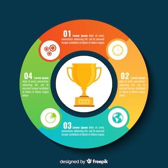 賞のインフォグラフィック