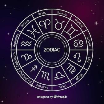 Колесо зодиака