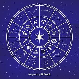 Колесо зодиака на космическом фоне