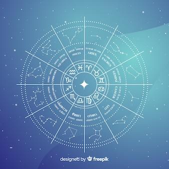 星座ホイール、スペースの背景