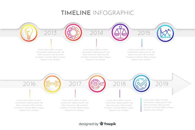 タイムラインの背景を持つ平らなインフォグラフィック