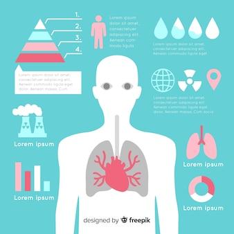 人体インフォグラフィックの汚染