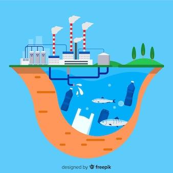 近い湖を汚染する工場
