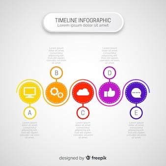 タイムラインの平らなインフォグラフィック