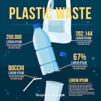 Плоские глобальные экологические проблемы инфографики