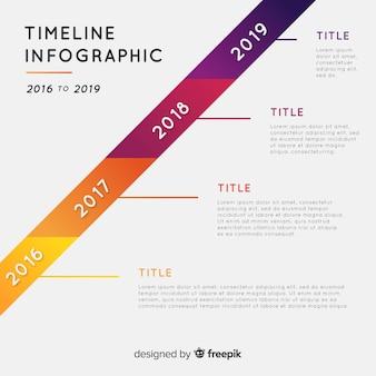 インフォグラフィックタイムラインテンプレートフラットデザイン