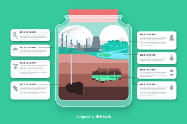 地球環境問題インフォグラフィックフラットスタイル