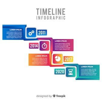 タイムラインの概念を持つインフォグラフィックテンプレート