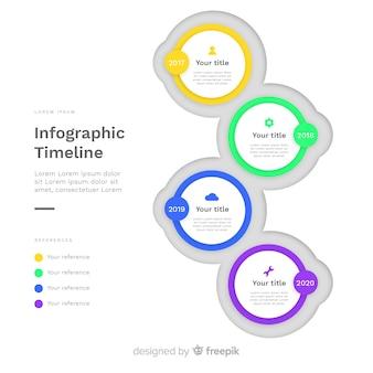 Хронология инфографики шаблон плоский стиль