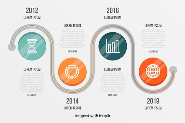 サークルビジネスタイムラインインフォグラフィック