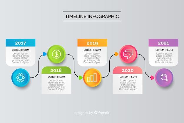 フラットデザイン年次財務タイムラインインフォグラフィック
