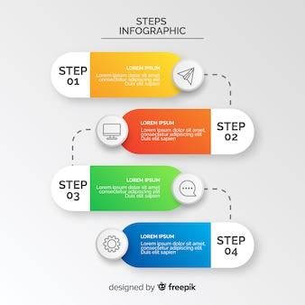 インフォグラフィックの手順を持つテンプレート