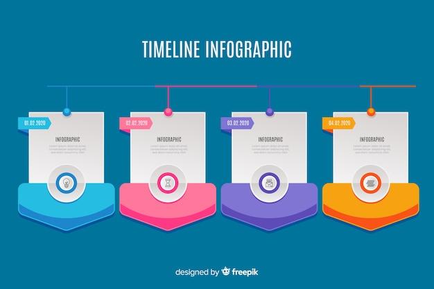 Набор диаграмм, шаблон графика времени