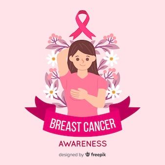 女性キャラクターと乳がん啓発シンボル