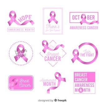 乳がんの日のための警告日