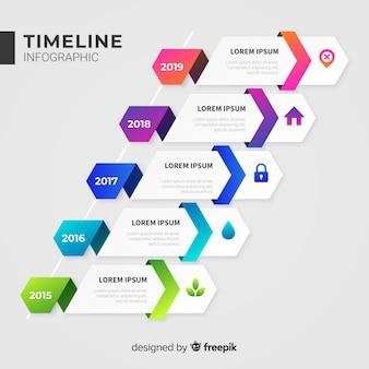 ビジネスタイムラインインフォグラフィック