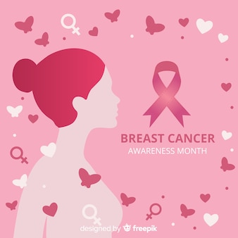 女性とリボンで乳がんの意識