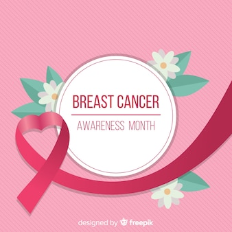 現実的なリボンによる乳がんの認識
