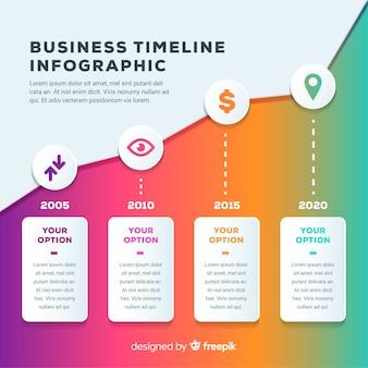 インフォグラフィックビジネスタイムライン