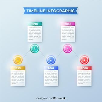 光沢のある現実的なタイムラインインフォグラフィック